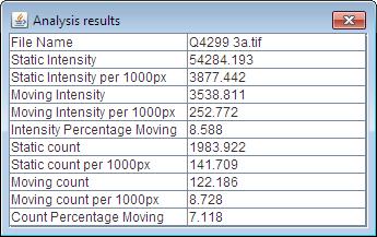 Babraham Bioinformatics - Difference Tracker ImageJ Plugin
